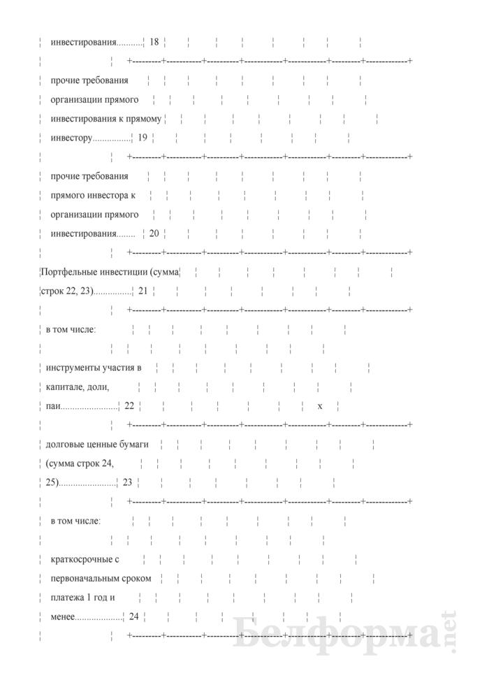 Отчет об инвестициях в Республику Беларусь из-за рубежа и инвестициях из Республики Беларусь за рубеж (Форма 4-ф (инвест) (квартальная)). Страница 6