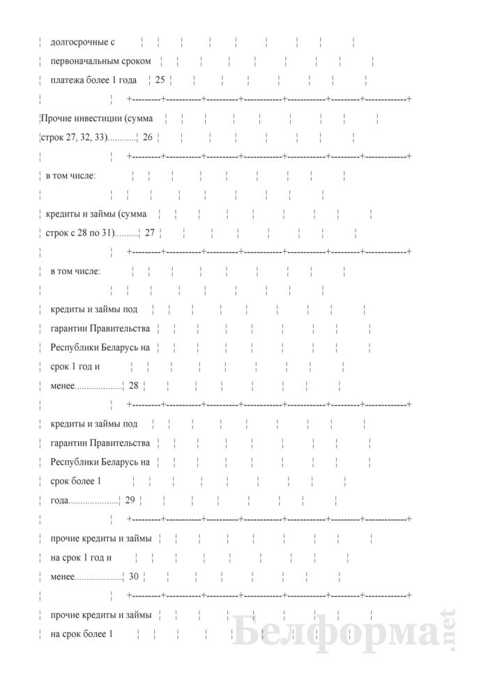 Отчет об инвестициях в Республику Беларусь из-за рубежа и инвестициях из Республики Беларусь за рубеж (Форма 4-ф (инвест) (квартальная)). Страница 7
