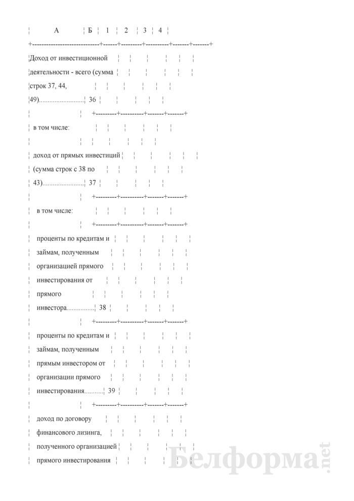 Отчет об инвестициях в Республику Беларусь из-за рубежа и инвестициях из Республики Беларусь за рубеж (Форма 4-ф (инвест) (квартальная)). Страница 9