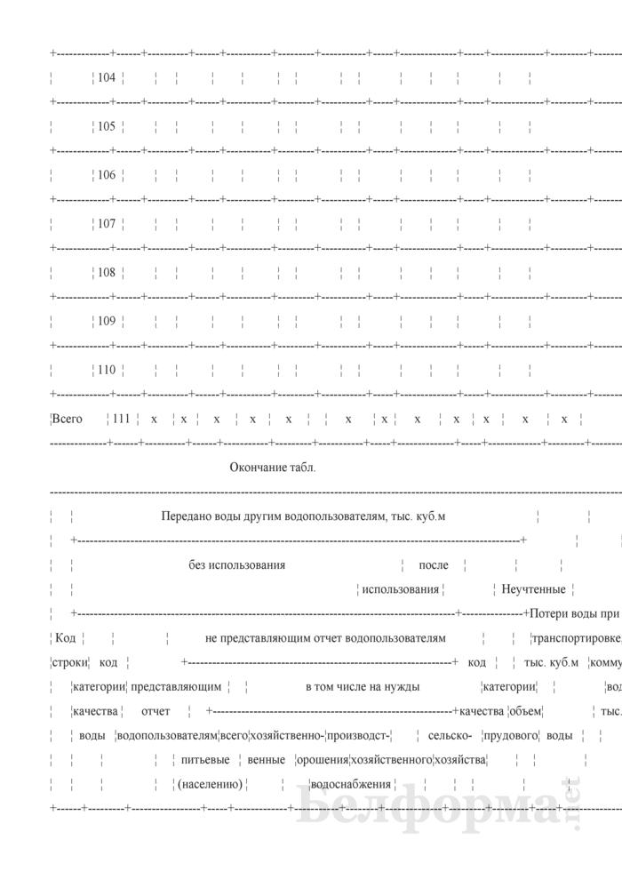 Отчет об использовании воды (Форма 1-вода (Минприроды) (годовая)). Страница 4