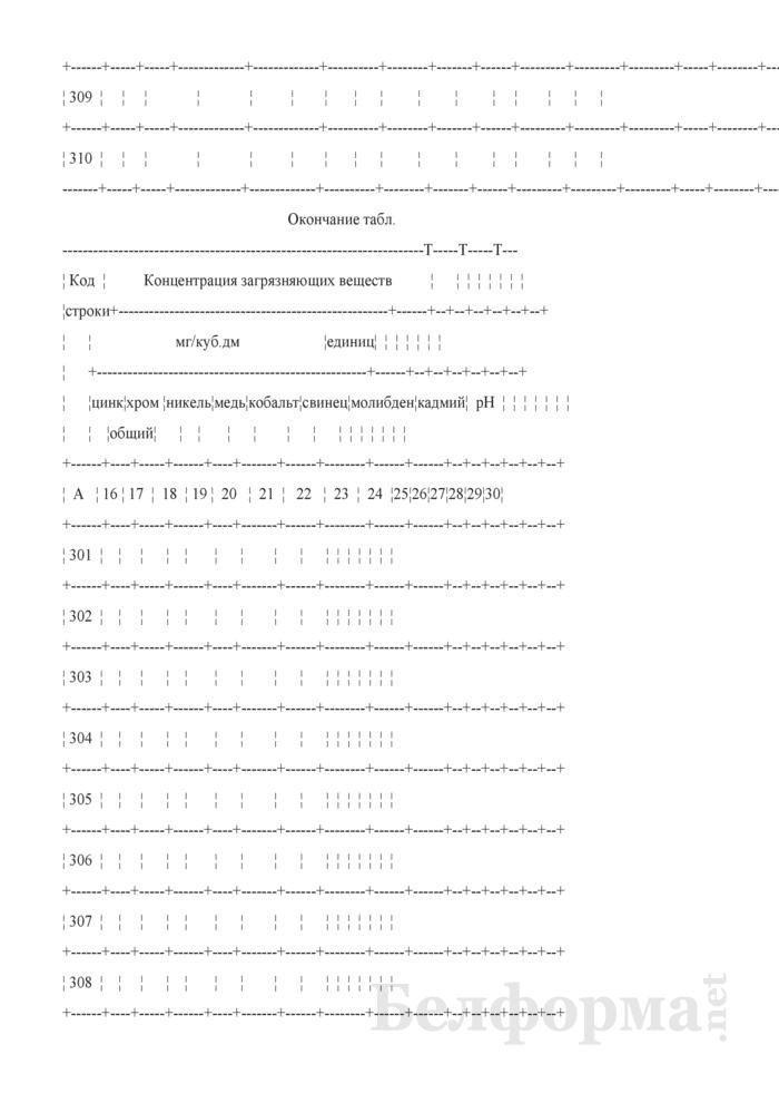 Отчет об использовании воды (Форма 1-вода (Минприроды) (годовая)). Страница 8