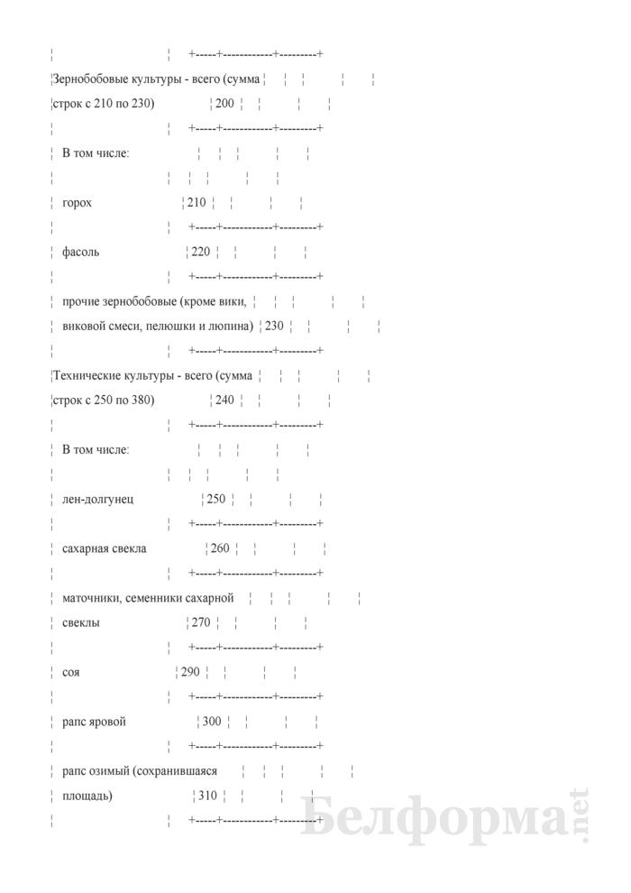 Отчет об итогах сева под урожай (Форма 1-сх (посевы) (1 раз в год)). Страница 5