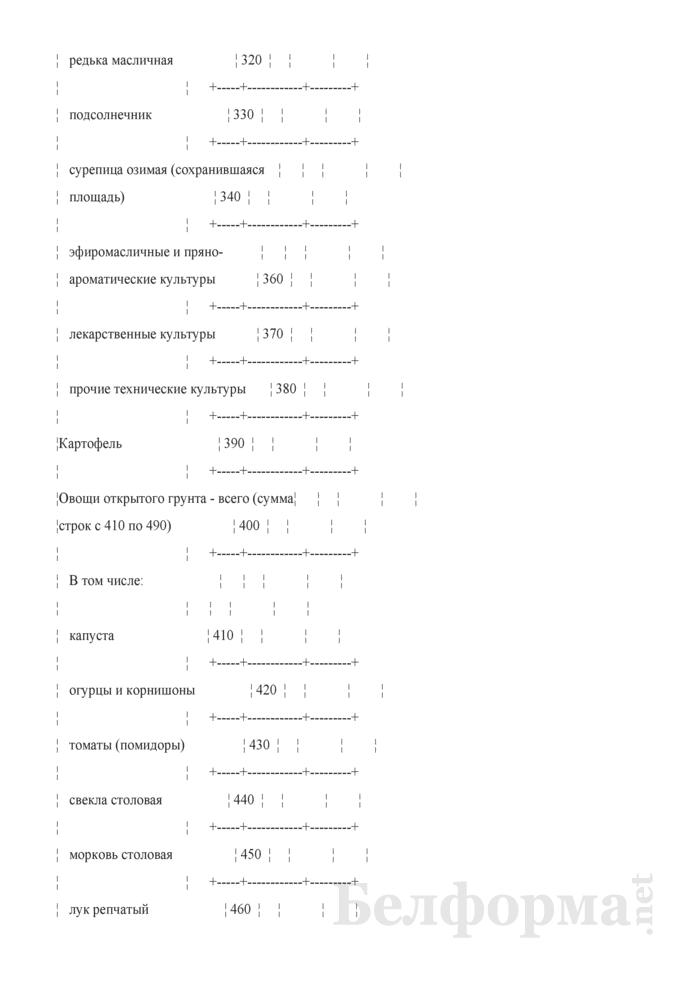 Отчет об итогах сева под урожай (Форма 1-сх (посевы) (1 раз в год)). Страница 6