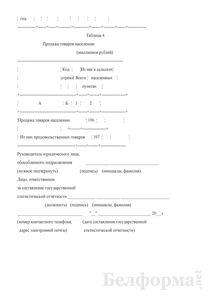 Отчет об объеме платных услуг населению (Форма 1-ун (годовая)). Страница 11