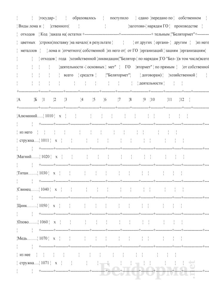 Отчет об образовании и использовании лома и отходов черных и цветных металлов (Форма 1-мр (лом) (годовая), код формы по ОКУД 0608033). Страница 4