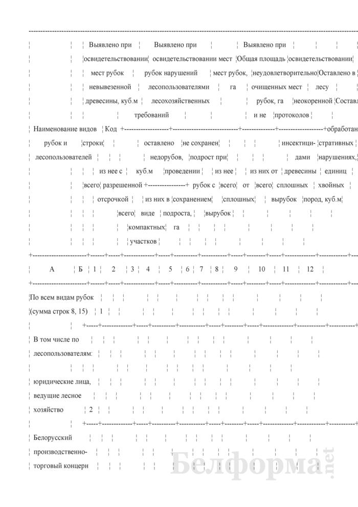 Отчет об остатках древесины на лесосеках и очистке мест рубок. Форма 1-остатки (Минлесхоз) (1 раз в год). Страница 3