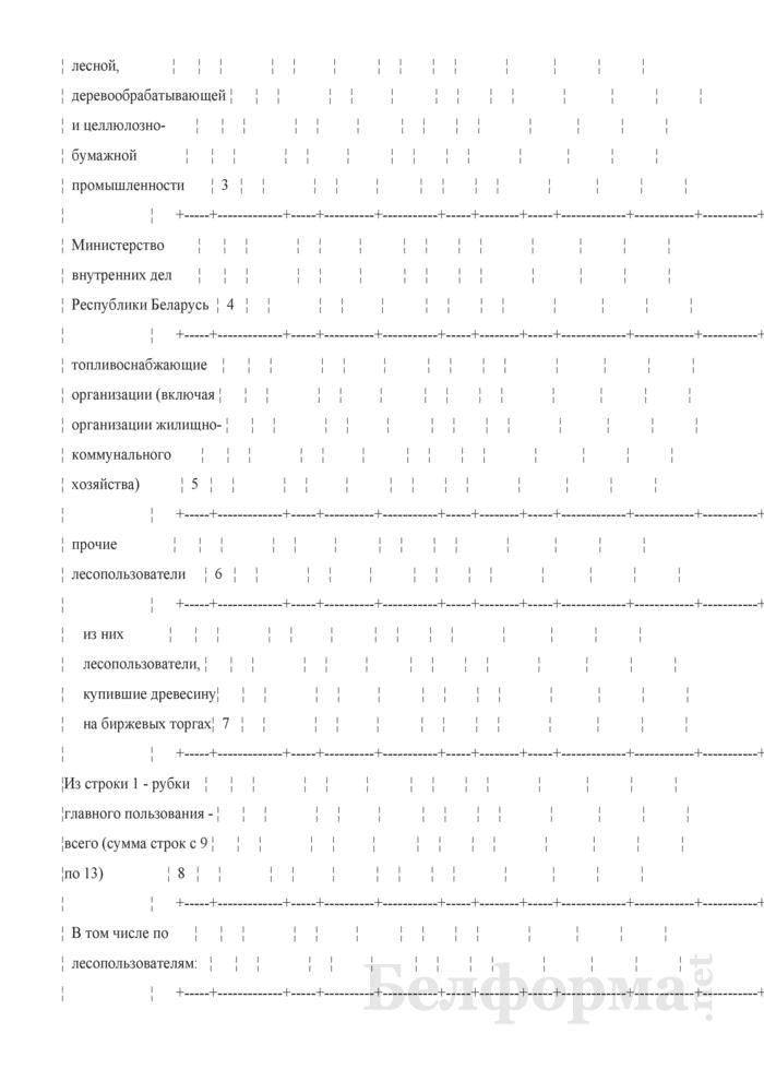 Отчет об остатках древесины на лесосеках и очистке мест рубок. Форма 1-остатки (Минлесхоз) (1 раз в год). Страница 4