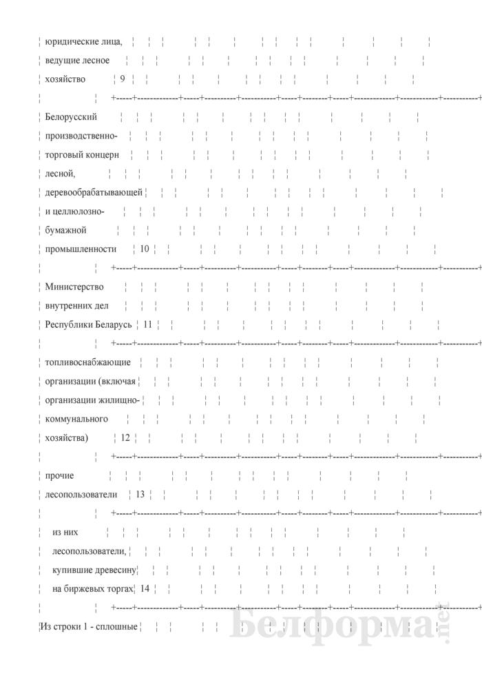 Отчет об остатках древесины на лесосеках и очистке мест рубок. Форма 1-остатки (Минлесхоз) (1 раз в год). Страница 5