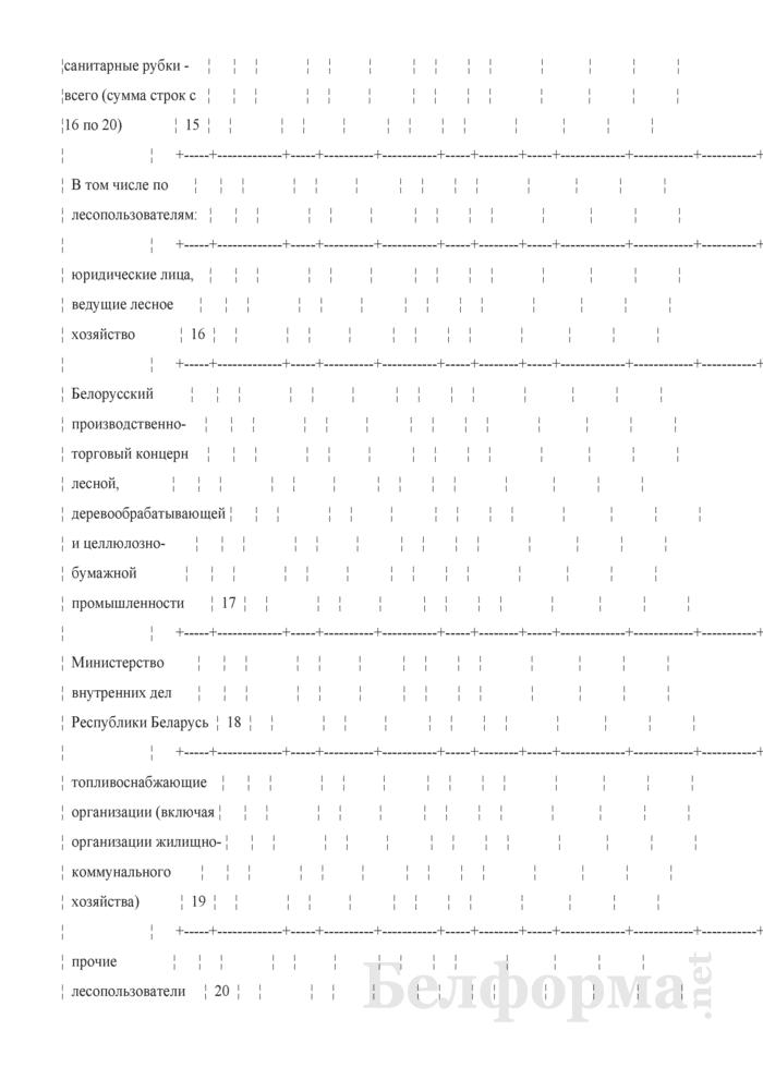 Отчет об остатках древесины на лесосеках и очистке мест рубок. Форма 1-остатки (Минлесхоз) (1 раз в год). Страница 6