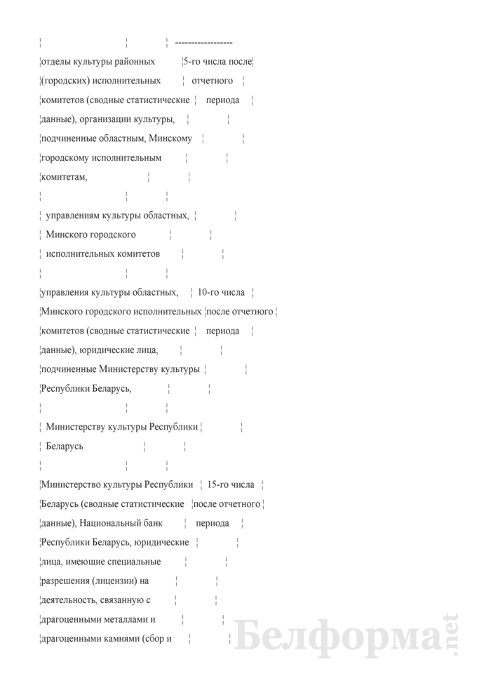 Отчет об остатках и движении ценностей Государственного фонда драгоценных металлов и драгоценных камней Республики Беларусь. Форма № 4-дм (Минфин) (квартальная). Страница 2