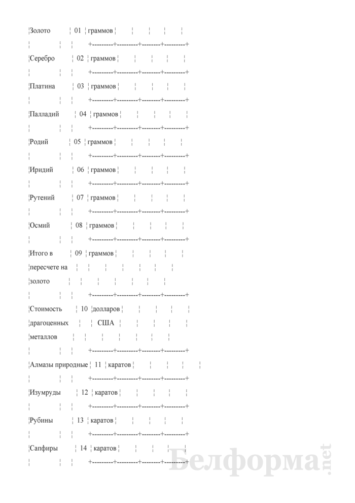 Отчет об остатках и движении ценностей Государственного фонда драгоценных металлов и драгоценных камней Республики Беларусь. Форма № 4-дм (Минфин) (квартальная). Страница 4