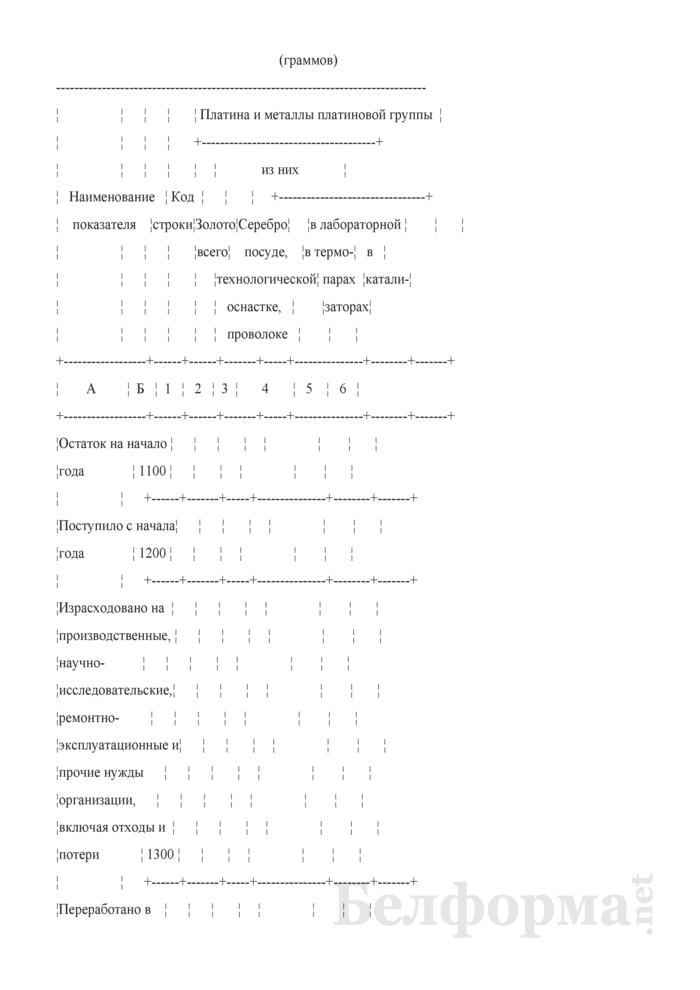 Отчет об остатках, поступлении и расходе драгоценных металлов, лома и отходов, их содержащих (Форма 2-мр (драгметаллы) (полугодовая)). Страница 3