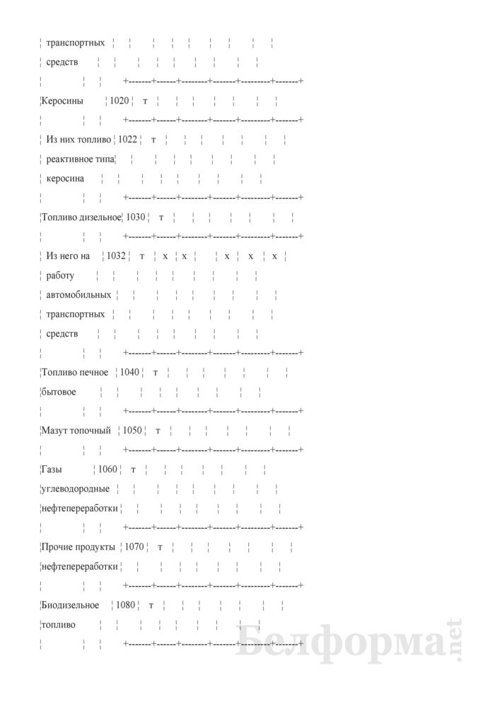 Отчет об остатках, поступлении и расходе топлива (Форма 4-тэк (топливо) (квартальная)). Страница 4