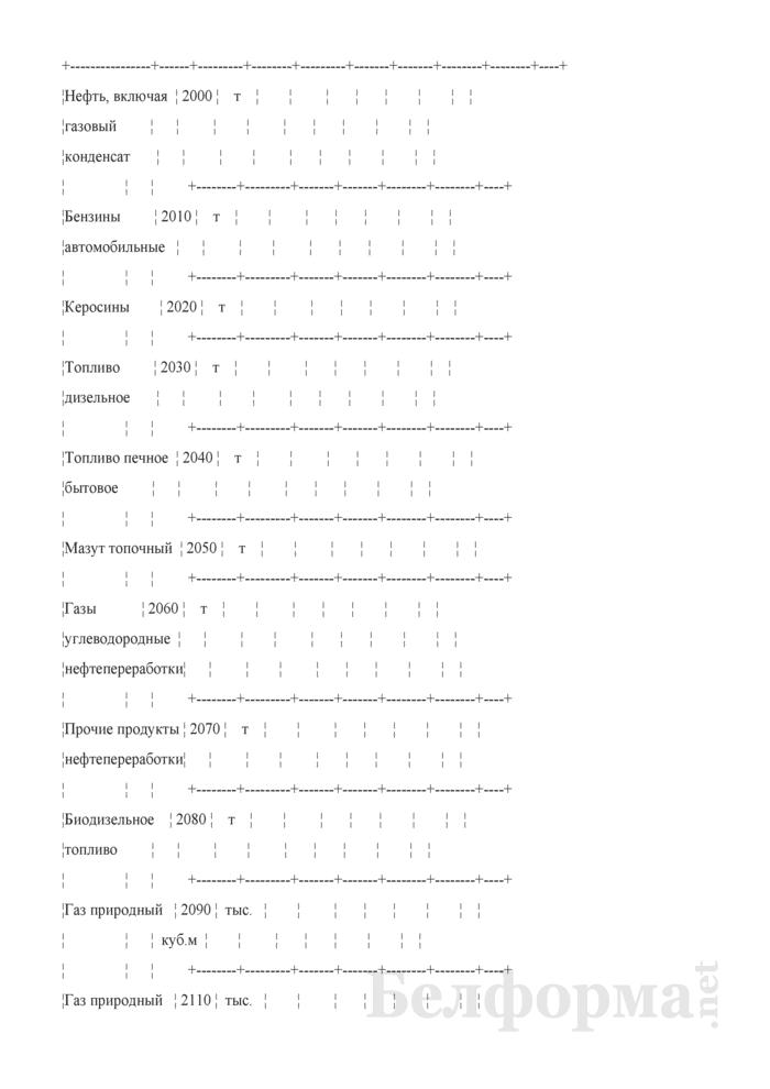 Отчет об остатках, поступлении и расходе топлива (Форма 4-тэк (топливо) (квартальная)). Страница 8