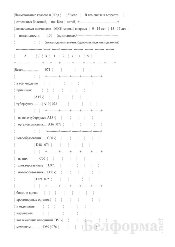 Отчет об освидетельствовании детей медико-реабилитационными экспертными комиссиями (Форма 1-инвалидность дети (Минздрав) (годовая)). Страница 15