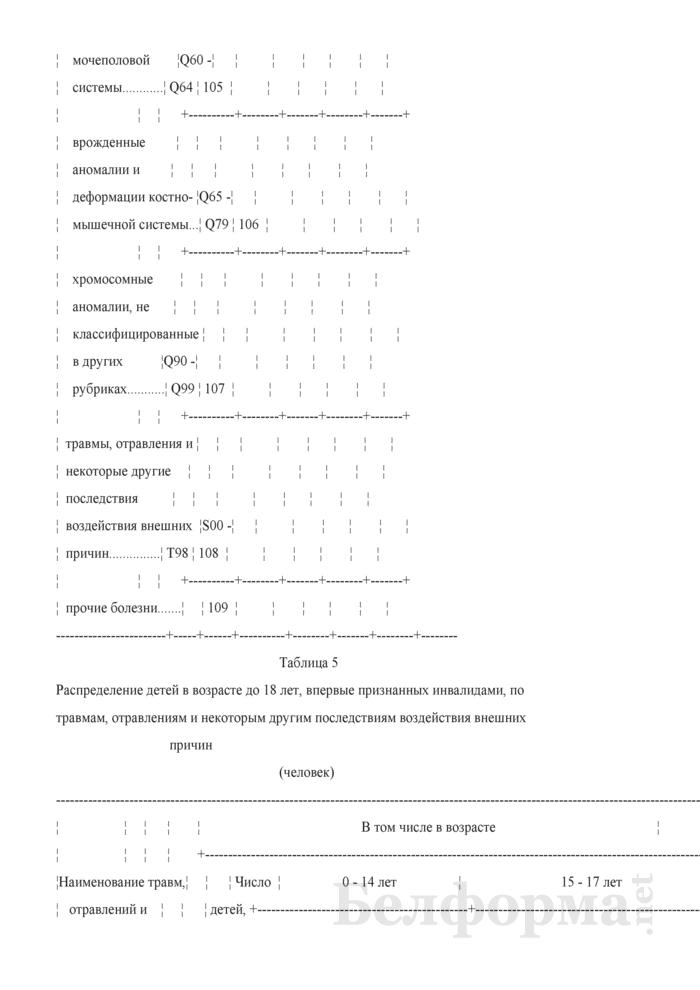 Отчет об освидетельствовании детей медико-реабилитационными экспертными комиссиями (Форма 1-инвалидность дети (Минздрав) (годовая)). Страница 20
