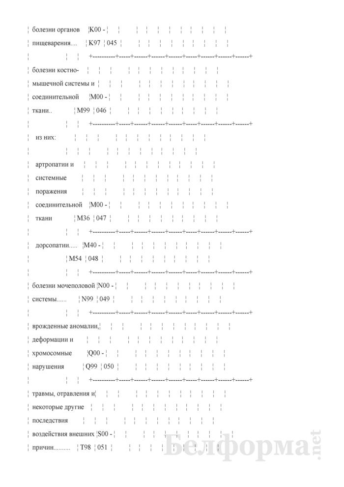 Отчет об освидетельствовании взрослого населения медико-реабилитационными экспертными комиссиями (Форма 1-инвалидность взрослые (Минздрав) (годовая)). Страница 12