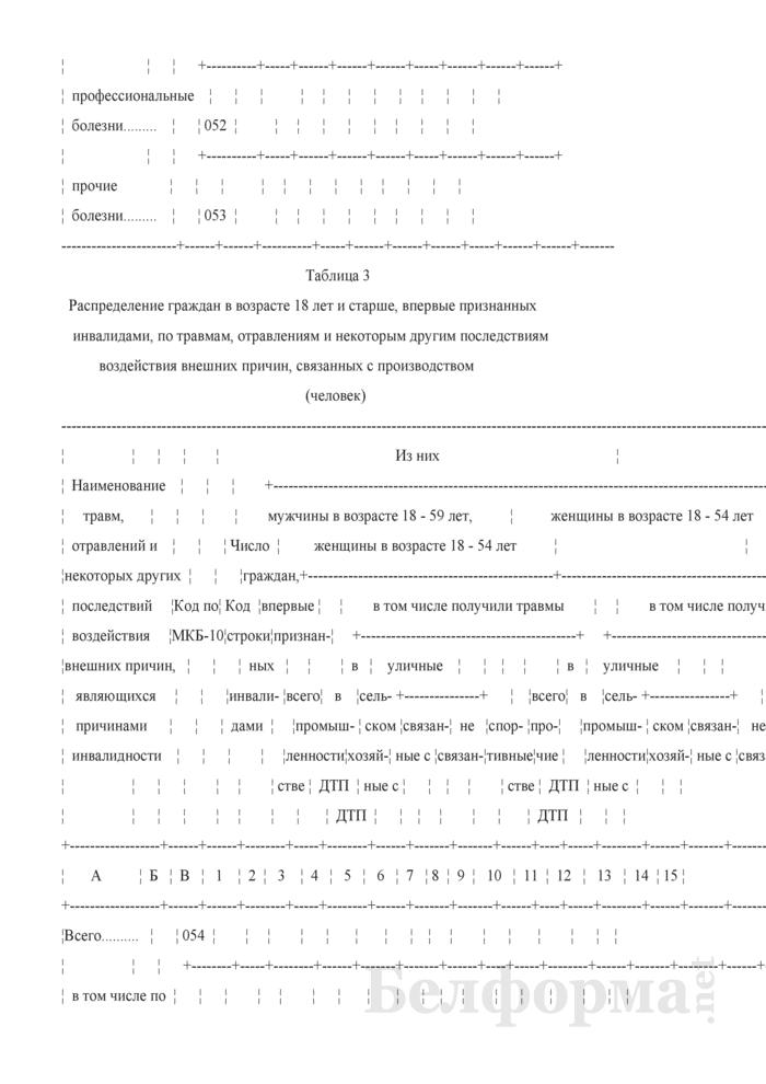 Отчет об освидетельствовании взрослого населения медико-реабилитационными экспертными комиссиями (Форма 1-инвалидность взрослые (Минздрав) (годовая)). Страница 13