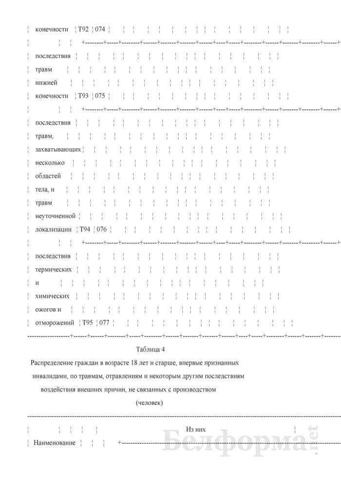 Отчет об освидетельствовании взрослого населения медико-реабилитационными экспертными комиссиями (Форма 1-инвалидность взрослые (Минздрав) (годовая)). Страница 17