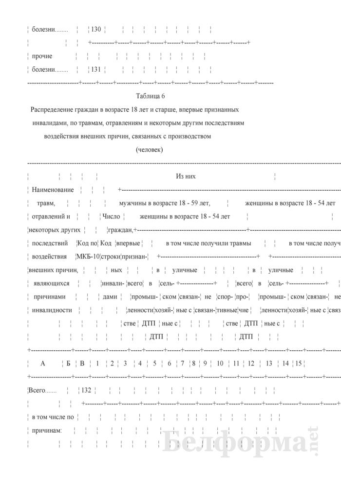 Отчет об освидетельствовании взрослого населения медико-реабилитационными экспертными комиссиями (Форма 1-инвалидность взрослые (Минздрав) (годовая)). Страница 27