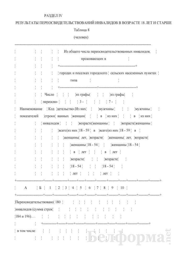 Отчет об освидетельствовании взрослого населения медико-реабилитационными экспертными комиссиями (Форма 1-инвалидность взрослые (Минздрав) (годовая)). Страница 36