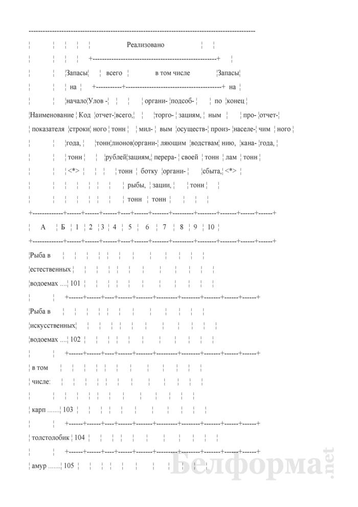 Отчет об улове и реализации рыбы (Форма 4-сх (рыба) (квартальная), код формы по ОКУД 0606071). Страница 3