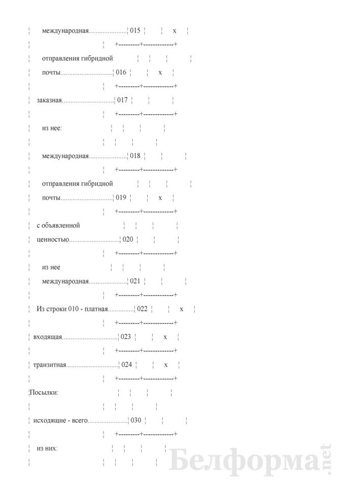 Отчет об услугах связи (Форма 1-услуги (Минсвязи) (годовая)). Страница 4