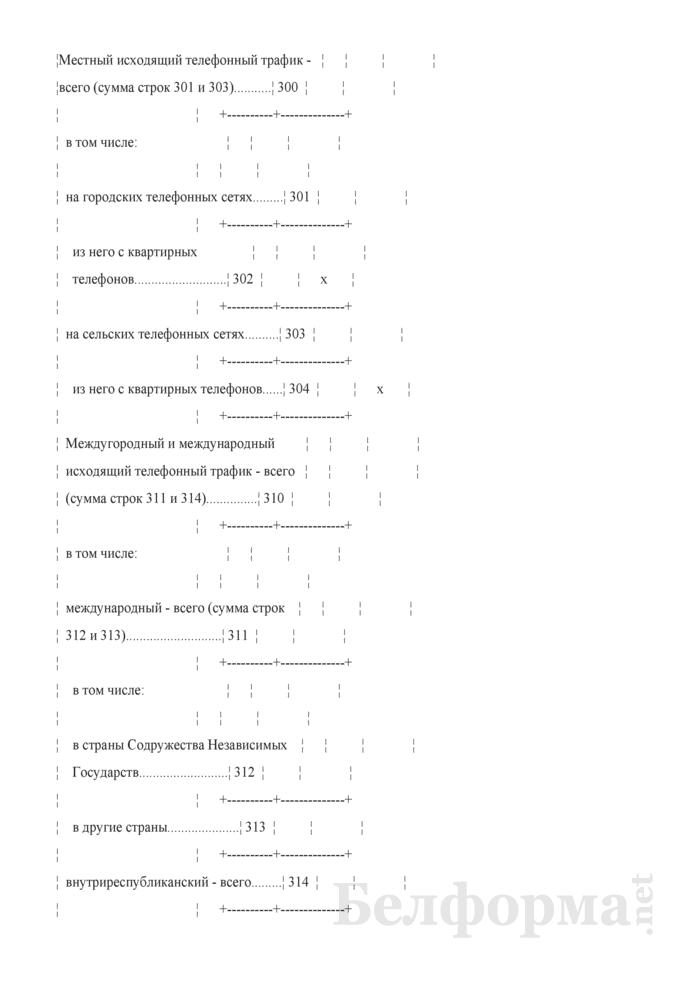 Отчет об услугах связи (Форма 1-услуги (Минсвязи) (годовая)). Страница 10