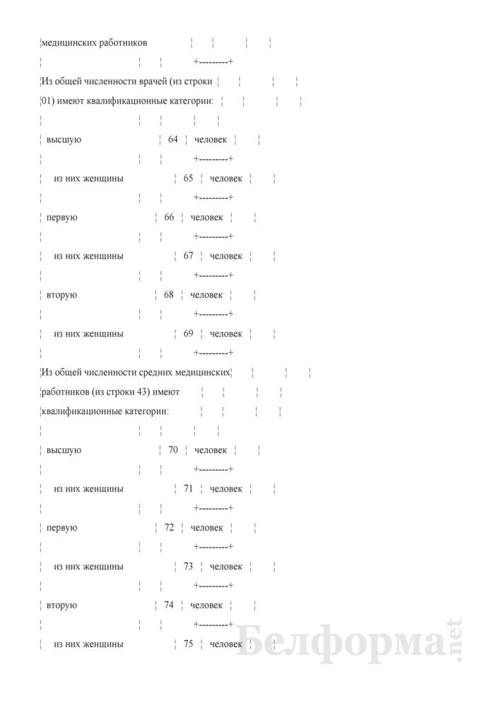 Отчет организации, оказывающей медицинские услуги населению (Форма 1-здрав (микроорганизация) (годовая)). Страница 7