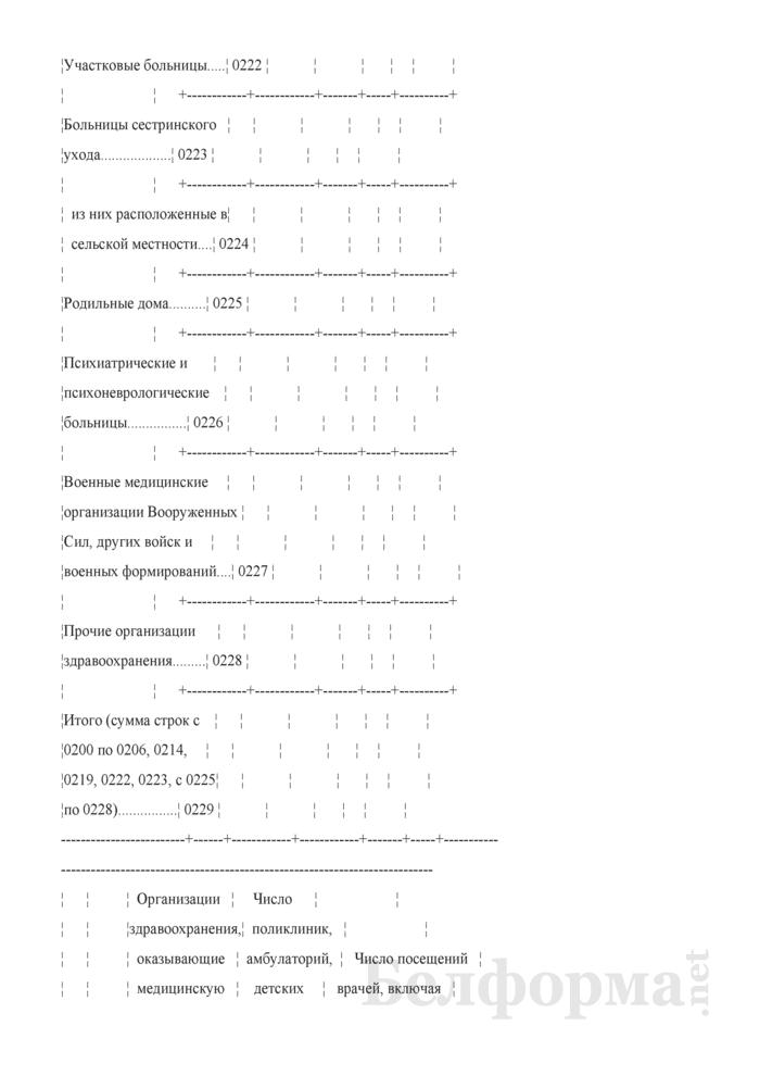 Отчет организации здравоохранения, оказывающей медицинскую помощь в стационарных и амбулаторных условиях (Форма 1-организация (Минздрав) (годовая)). Страница 16