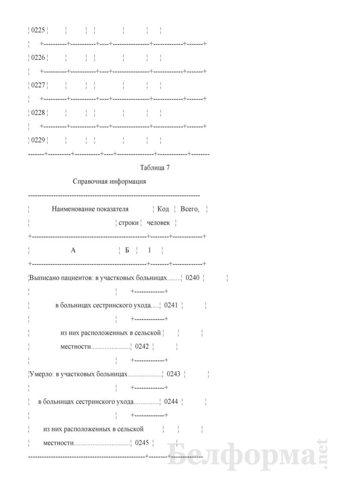 Отчет организации здравоохранения, оказывающей медицинскую помощь в стационарных и амбулаторных условиях (Форма 1-организация (Минздрав) (годовая)). Страница 19