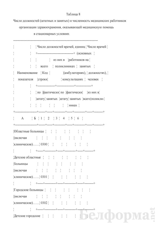 Отчет организации здравоохранения, оказывающей медицинскую помощь в стационарных и амбулаторных условиях (Форма 1-организация (Минздрав) (годовая)). Страница 20