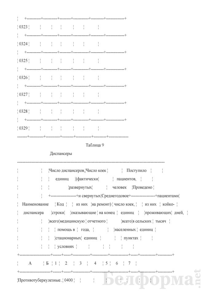 Отчет организации здравоохранения, оказывающей медицинскую помощь в стационарных и амбулаторных условиях (Форма 1-организация (Минздрав) (годовая)). Страница 26