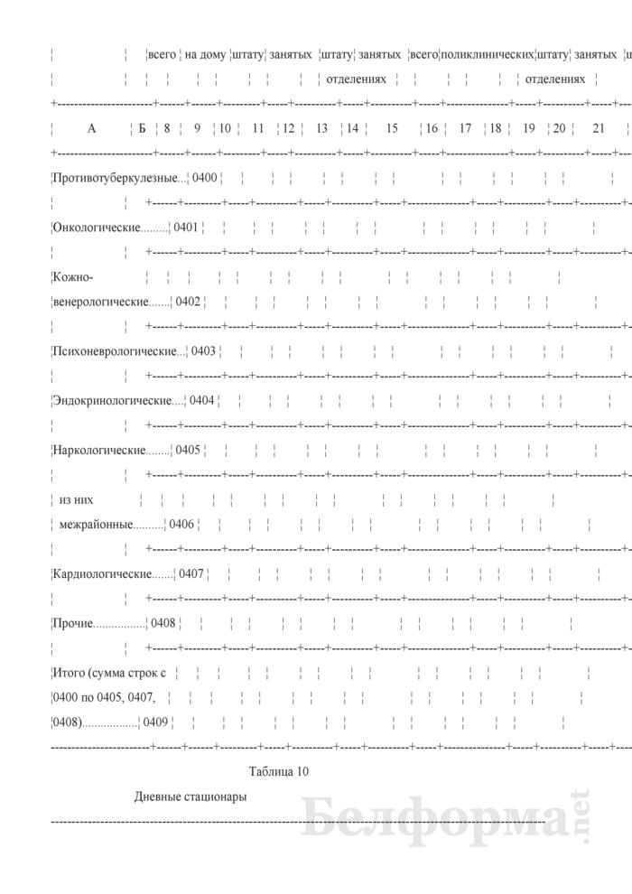 Отчет организации здравоохранения, оказывающей медицинскую помощь в стационарных и амбулаторных условиях (Форма 1-организация (Минздрав) (годовая)). Страница 28