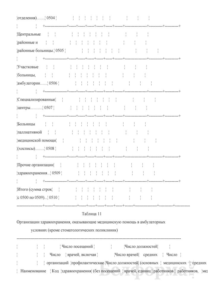 Отчет организации здравоохранения, оказывающей медицинскую помощь в стационарных и амбулаторных условиях (Форма 1-организация (Минздрав) (годовая)). Страница 30