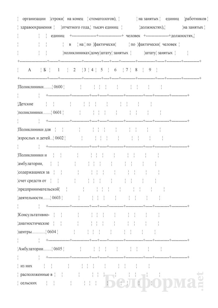 Отчет организации здравоохранения, оказывающей медицинскую помощь в стационарных и амбулаторных условиях (Форма 1-организация (Минздрав) (годовая)). Страница 31