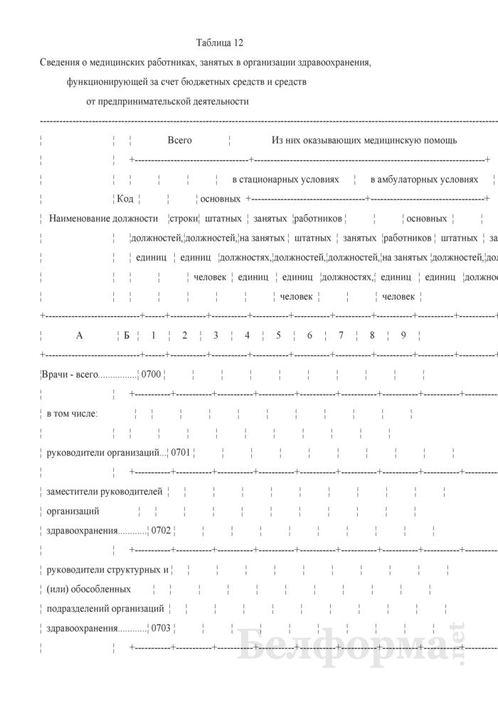 Отчет организации здравоохранения, оказывающей медицинскую помощь в стационарных и амбулаторных условиях (Форма 1-организация (Минздрав) (годовая)). Страница 33