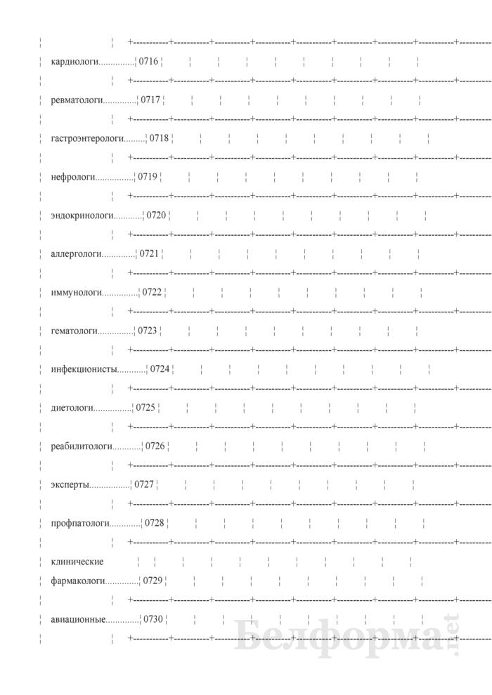 Отчет организации здравоохранения, оказывающей медицинскую помощь в стационарных и амбулаторных условиях (Форма 1-организация (Минздрав) (годовая)). Страница 35