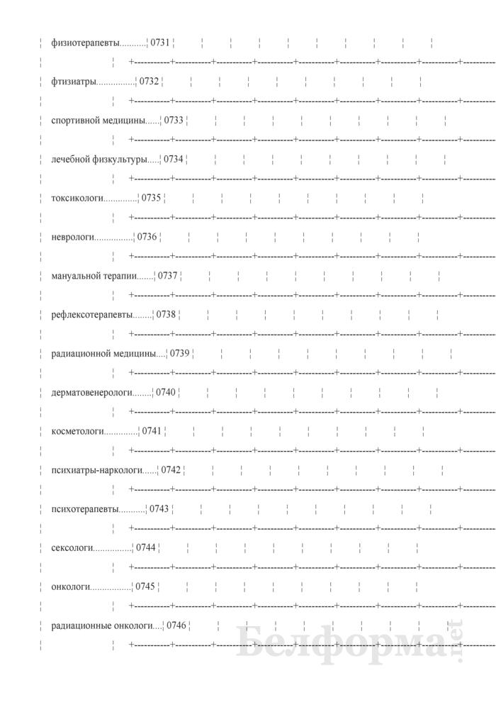 Отчет организации здравоохранения, оказывающей медицинскую помощь в стационарных и амбулаторных условиях (Форма 1-организация (Минздрав) (годовая)). Страница 36