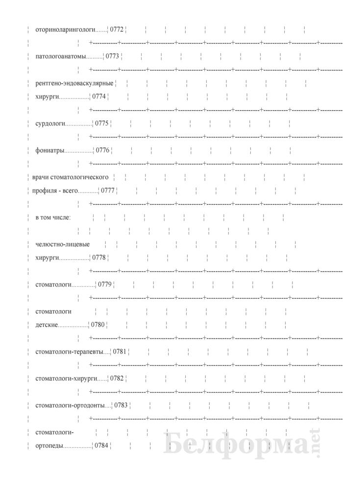 Отчет организации здравоохранения, оказывающей медицинскую помощь в стационарных и амбулаторных условиях (Форма 1-организация (Минздрав) (годовая)). Страница 39