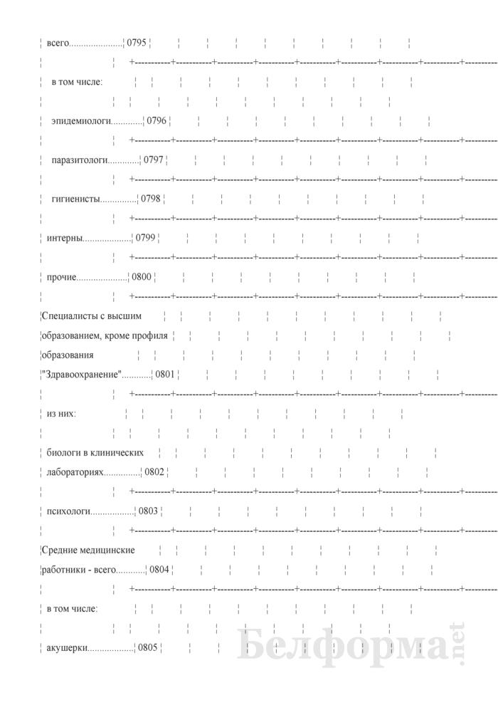 Отчет организации здравоохранения, оказывающей медицинскую помощь в стационарных и амбулаторных условиях (Форма 1-организация (Минздрав) (годовая)). Страница 41