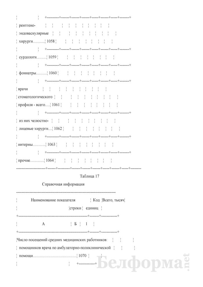 Отчет организации здравоохранения, оказывающей медицинскую помощь в стационарных и амбулаторных условиях (Форма 1-организация (Минздрав) (годовая)). Страница 52