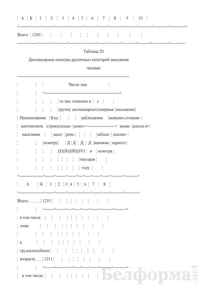 Отчет организации здравоохранения, оказывающей медицинскую помощь в стационарных и амбулаторных условиях (Форма 1-организация (Минздрав) (годовая)). Страница 55