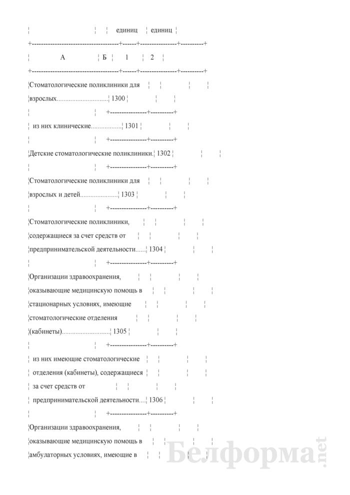 Отчет организации здравоохранения, оказывающей медицинскую помощь в стационарных и амбулаторных условиях (Форма 1-организация (Минздрав) (годовая)). Страница 59