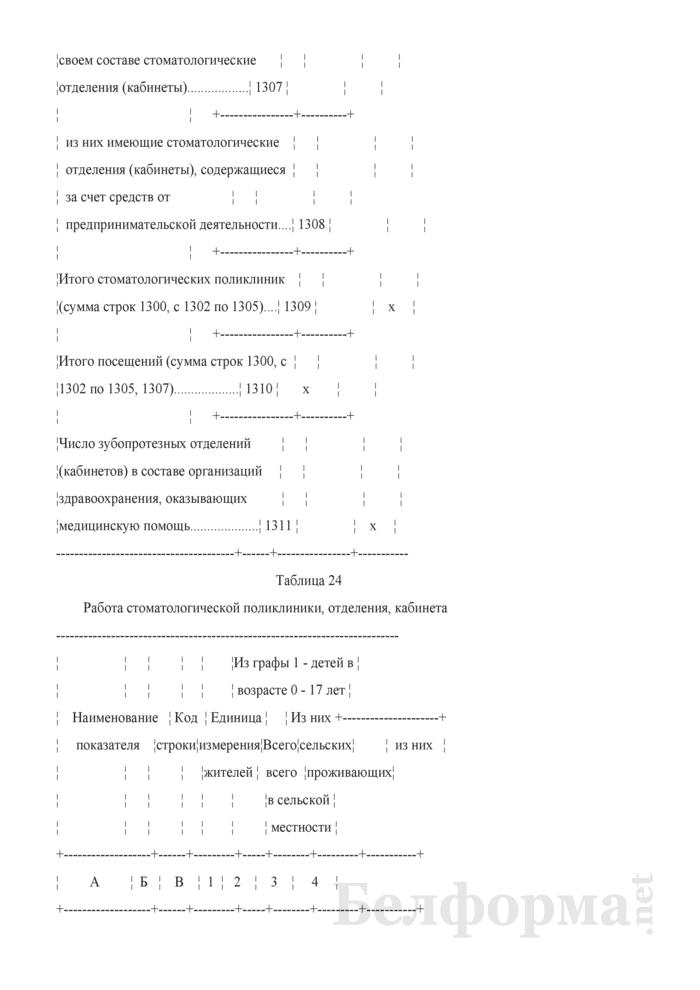 Отчет организации здравоохранения, оказывающей медицинскую помощь в стационарных и амбулаторных условиях (Форма 1-организация (Минздрав) (годовая)). Страница 60