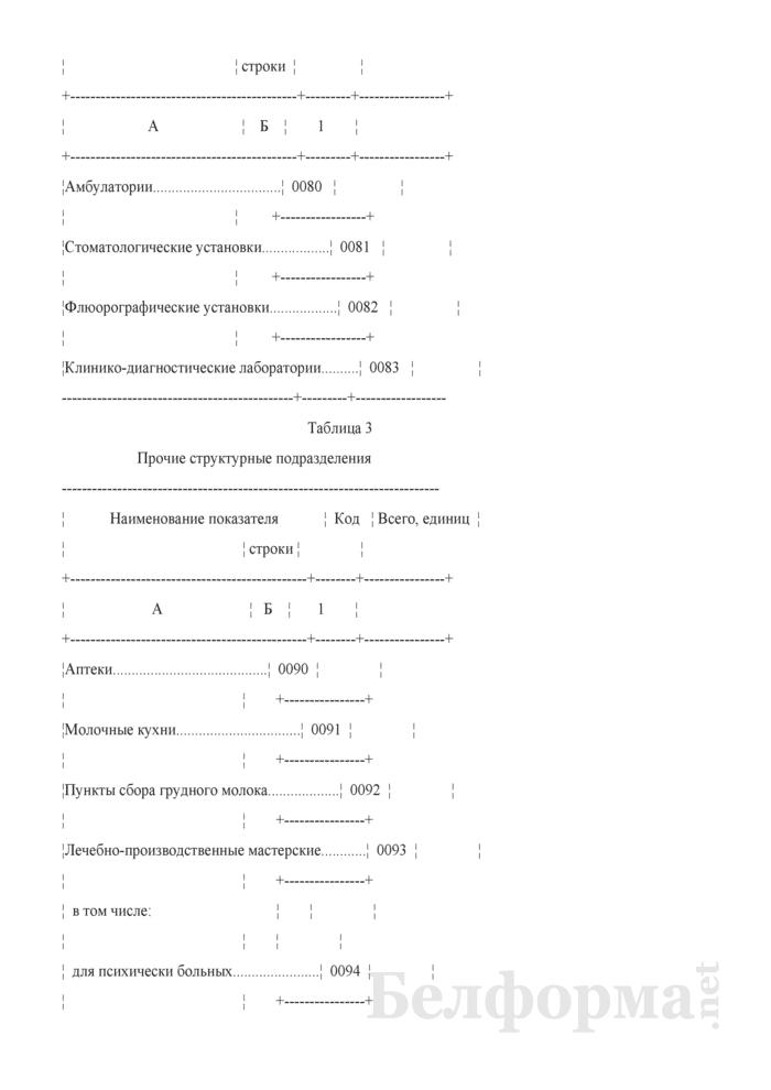 Отчет организации здравоохранения, оказывающей медицинскую помощь в стационарных и амбулаторных условиях (Форма 1-организация (Минздрав) (годовая)). Страница 9