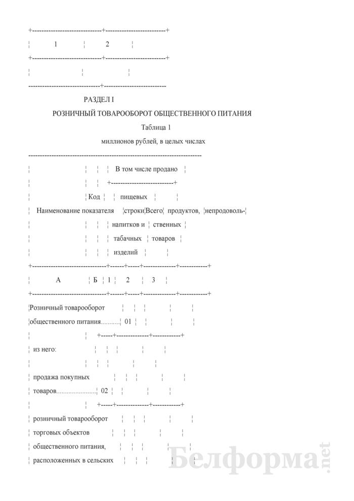 Отчет по общественному питанию (Форма 1-торг (общепит) (годовая)). Страница 3