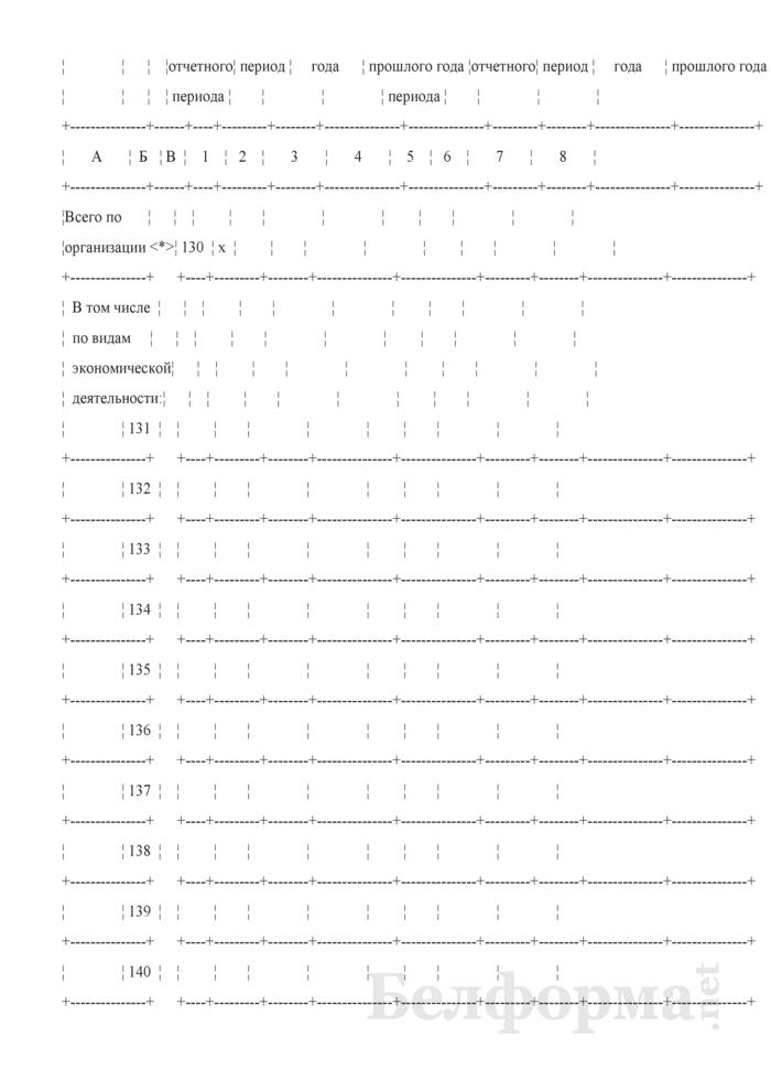 Отчет по труду (Форма 12-т (месячная)). Страница 12