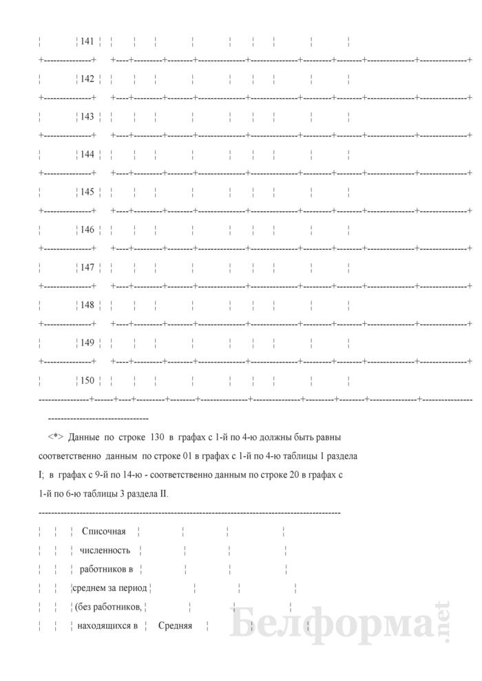 Отчет по труду (Форма 12-т (месячная)). Страница 13