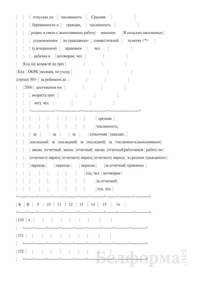 Отчет по труду (Форма 12-т (месячная)). Страница 14